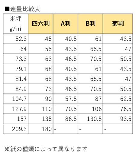 chart01-2